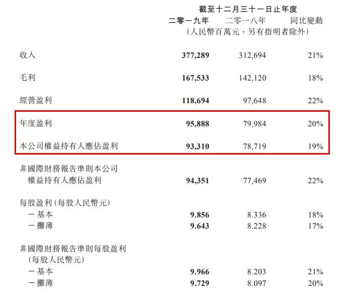 微信小程序2019年交易总额超人民币8000亿元_零售_电商报